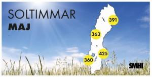 Zonneschijn in mei in Zweden