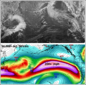 Een zeer sterke Pacific jetstream (windsnelheden boven 320 km/uur) genereert een ware optocht van depressies (bron: Jan Null)
