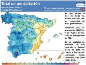 Spanje_ZondvloedMaart2018-2