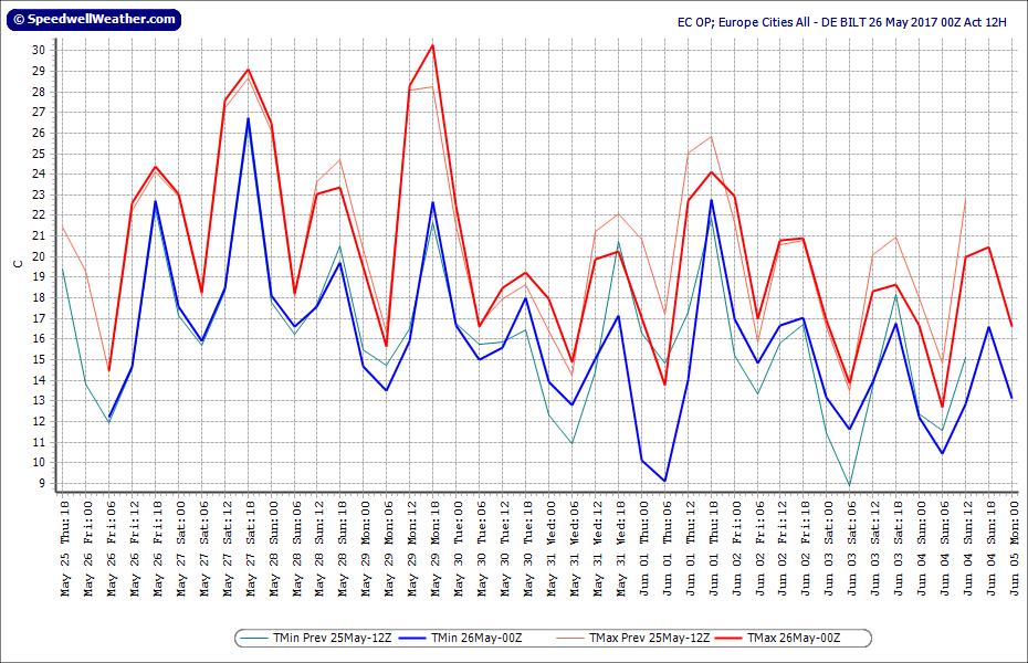 chart_144dc6da-abe8-4fa0-a15f-0e8b222c3ad6