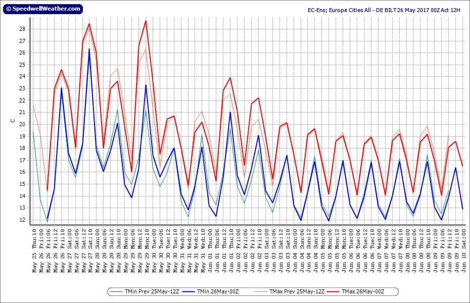 chart_156baf4b-e1f2-4b9a-ae08-24a0404713d0
