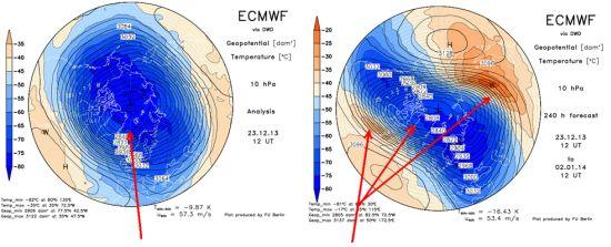 Situatie Stratosfeer op 23 december en 2 januari