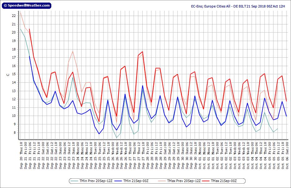 chart_cfd58256-f47d-4cc5-8e52-be190c5f7a4b